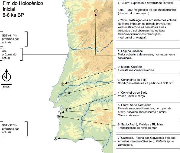 Clima em Portugal Holocénico